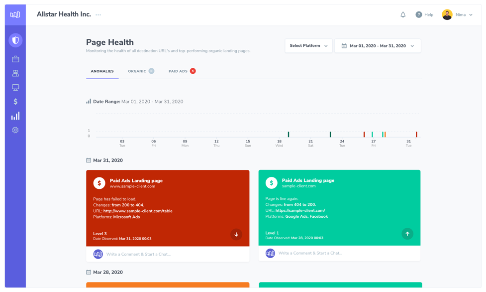 Page Health dashboard screenshot