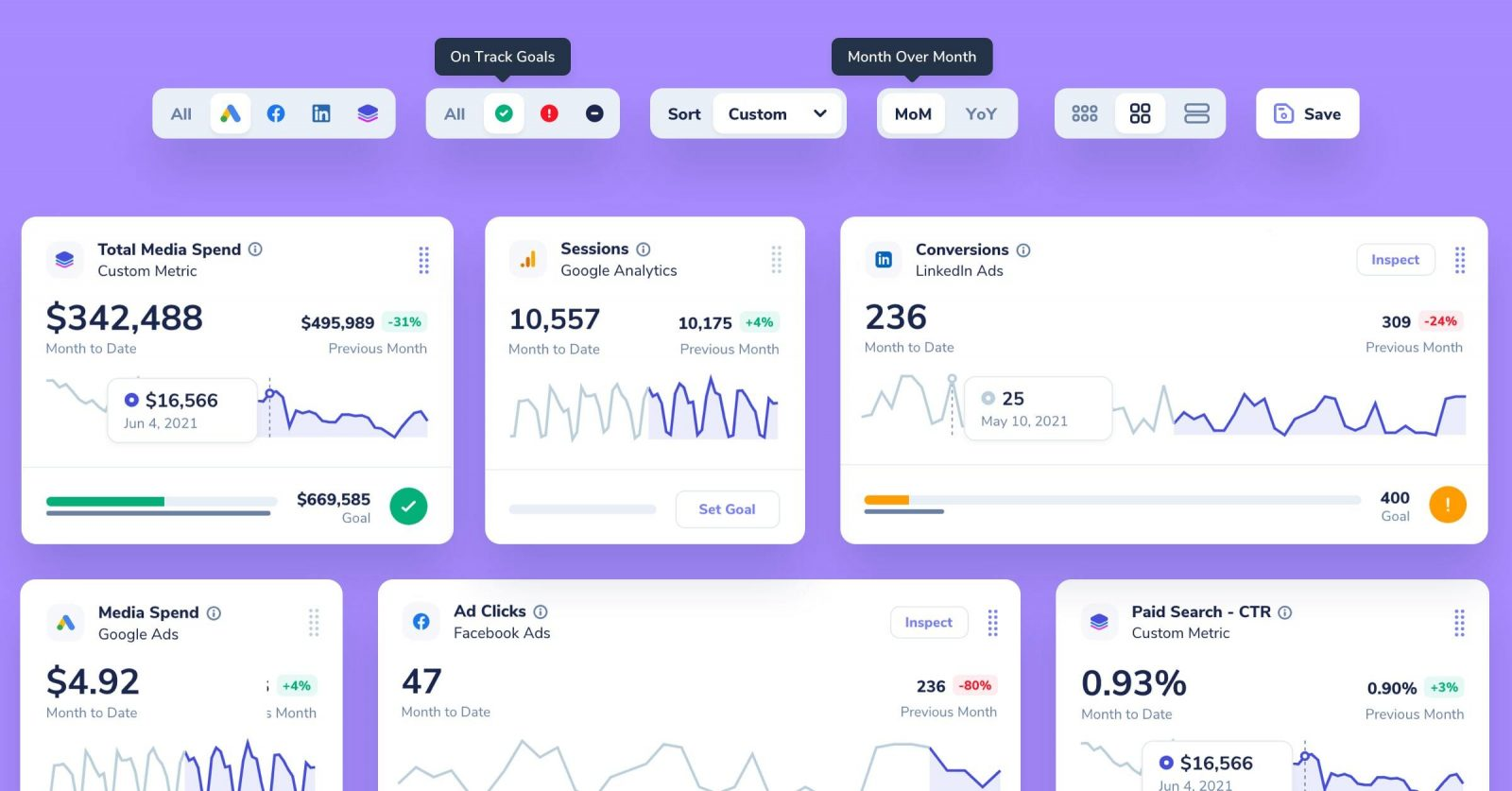 Exciting Update to Reporting, Metrics, and Notifications Featured Image